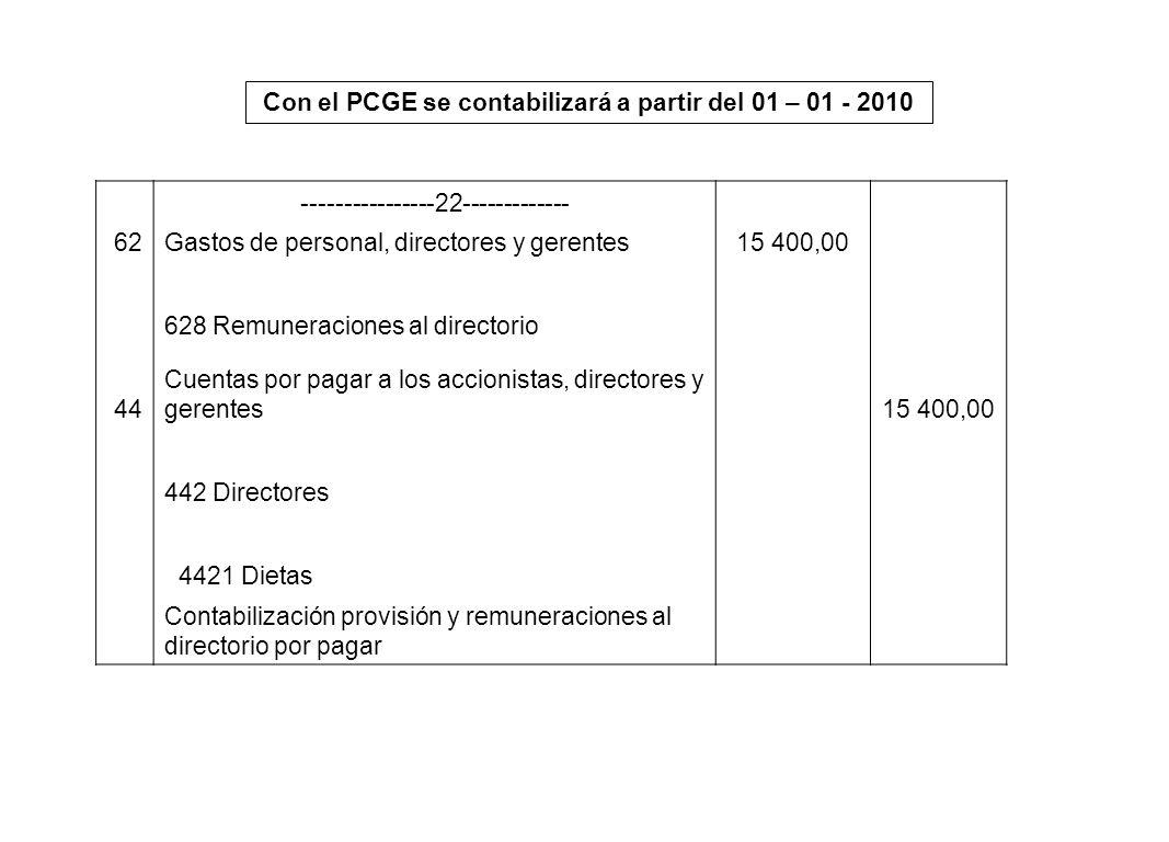 Con el PCGE se contabilizará a partir del 01 – 01 - 2010 ----------------22------------- 62Gastos de personal, directores y gerentes15 400,00 628 Remu