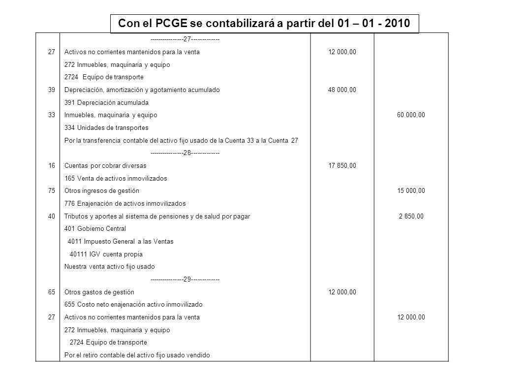 Con el PCGE se contabilizará a partir del 01 – 01 - 2010 ----------------27------------- 27Activos no corrientes mantenidos para la venta12 000,00 272
