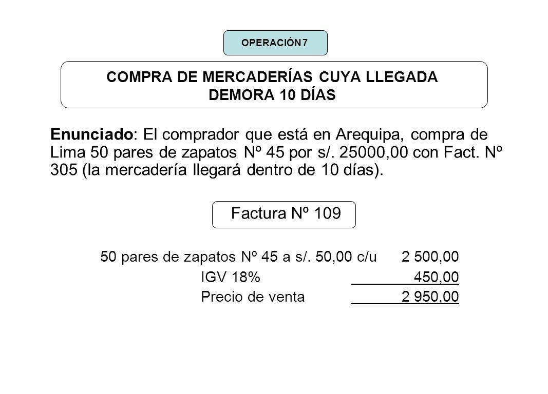 COMPRA DE MERCADERÍAS CUYA LLEGADA DEMORA 10 DÍAS Enunciado: El comprador que está en Arequipa, compra de Lima 50 pares de zapatos Nº 45 por s/. 25000