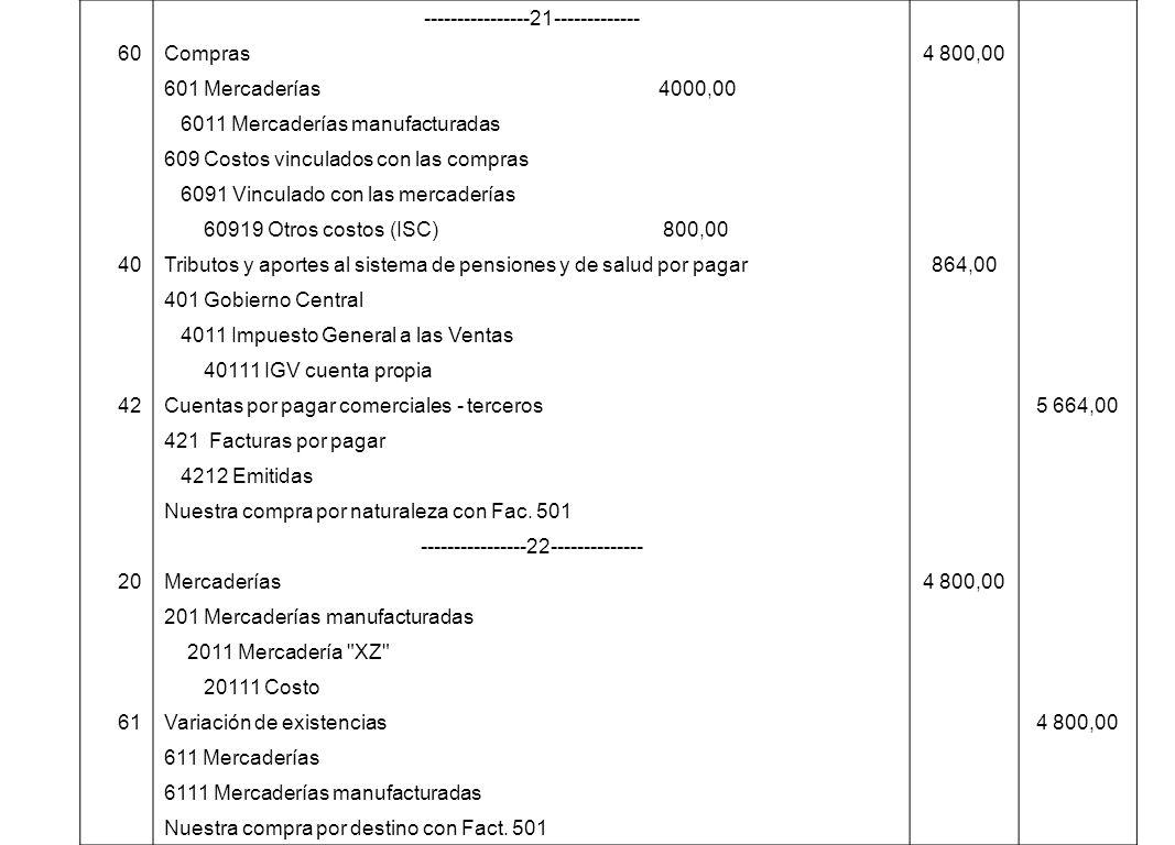 ----------------21------------- 60Compras4 800,00 601 Mercaderías 4000,00 6011 Mercaderías manufacturadas 609 Costos vinculados con las compras 6091 V