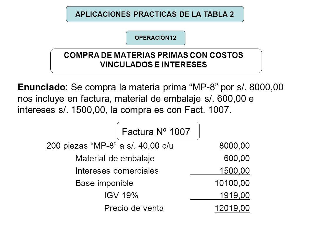COMPRA DE MATERIAS PRIMAS CON COSTOS VINCULADOS E INTERESES Enunciado: Se compra la materia prima MP-8 por s/. 8000,00 nos incluye en factura, materia
