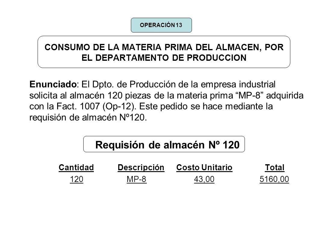 CONSUMO DE LA MATERIA PRIMA DEL ALMACEN, POR EL DEPARTAMENTO DE PRODUCCION Enunciado: El Dpto. de Producción de la empresa industrial solicita al alma