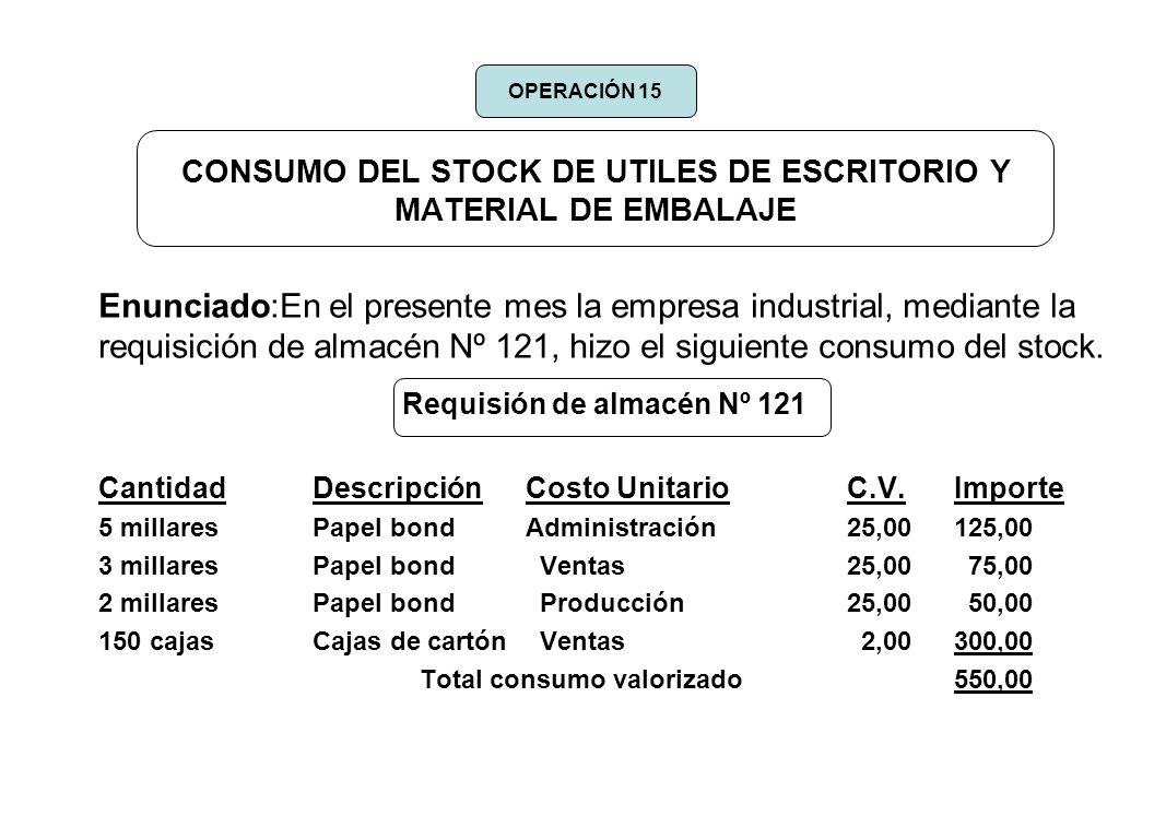 CONSUMO DEL STOCK DE UTILES DE ESCRITORIO Y MATERIAL DE EMBALAJE Enunciado:En el presente mes la empresa industrial, mediante la requisición de almacé