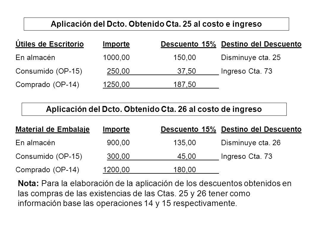 Aplicación del Dcto. Obtenido Cta. 25 al costo e ingreso Útiles de EscritorioImporteDescuento 15% Destino del Descuento En almacén1000,00 150,00 Dismi
