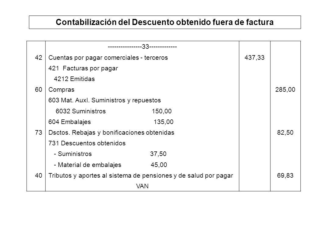 Contabilización del Descuento obtenido fuera de factura ----------------33------------- 42Cuentas por pagar comerciales - terceros437,33 421 Facturas