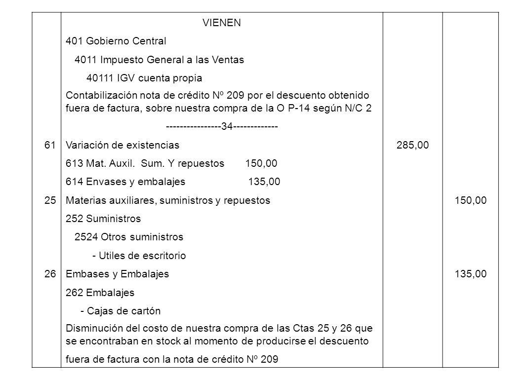 VIENEN 401 Gobierno Central 4011 Impuesto General a las Ventas 40111 IGV cuenta propia Contabilización nota de crédito Nº 209 por el descuento obtenid