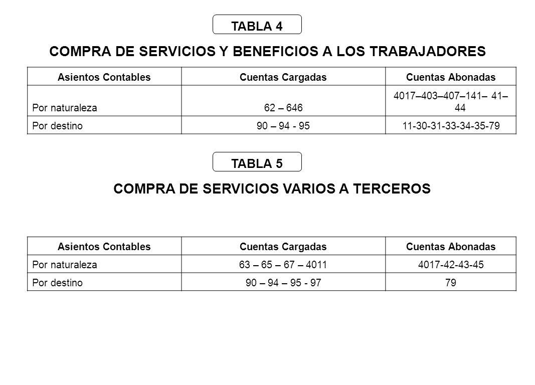 APORTACION DE LA EMPRESA COMERCIAL RPS 9% de s/.1 555,00 = s/.