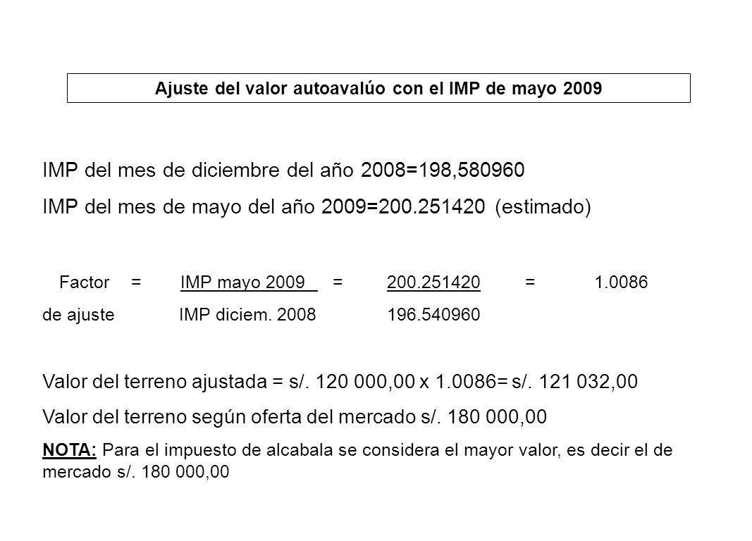 Ajuste del valor autoavalúo con el IMP de mayo 2009 IMP del mes de diciembre del año 2008=198,580960 IMP del mes de mayo del año 2009=200.251420 (esti
