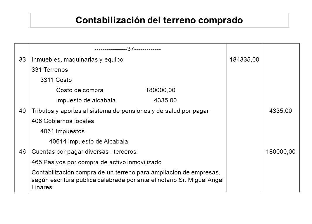 Contabilización del terreno comprado ----------------37------------- 33Inmuebles, maquinarias y equipo184335,00 331 Terrenos 3311 Costo Costo de compr