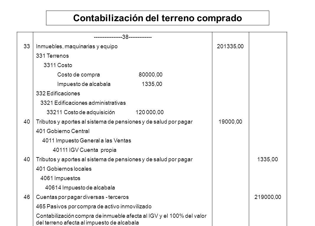 Contabilización del terreno comprado ----------------38------------- 33Inmuebles, maquinarias y equipo201335,00 331 Terrenos 3311 Costo Costo de compr