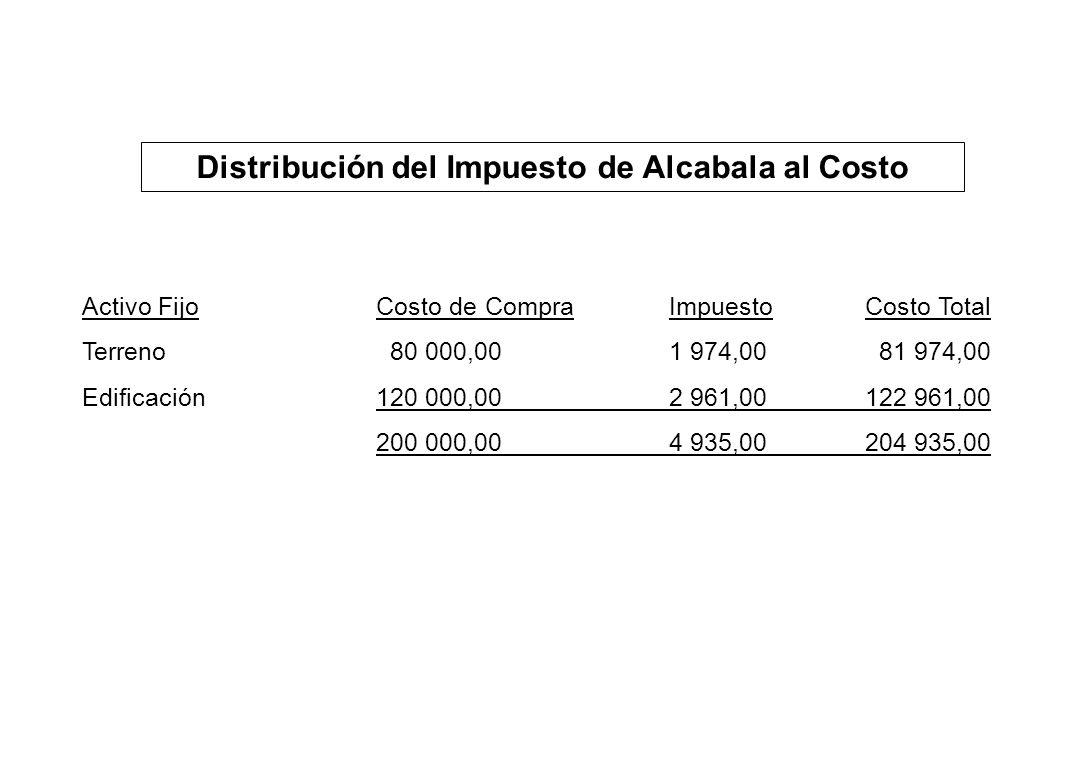 Distribución del Impuesto de Alcabala al Costo Activo FijoCosto de CompraImpuestoCosto Total Terreno 80 000,001 974,00 81 974,00 Edificación120 000,00