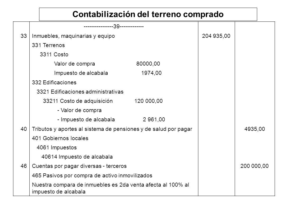 Contabilización del terreno comprado ----------------39------------- 33Inmuebles, maquinarias y equipo204 935,00 331 Terrenos 3311 Costo Valor de comp