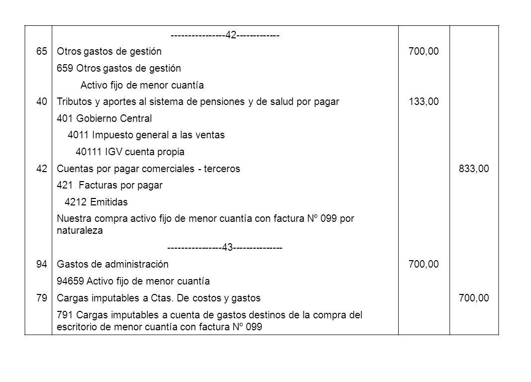 ----------------42------------- 65Otros gastos de gestión700,00 659 Otros gastos de gestión Activo fijo de menor cuantía 40Tributos y aportes al siste