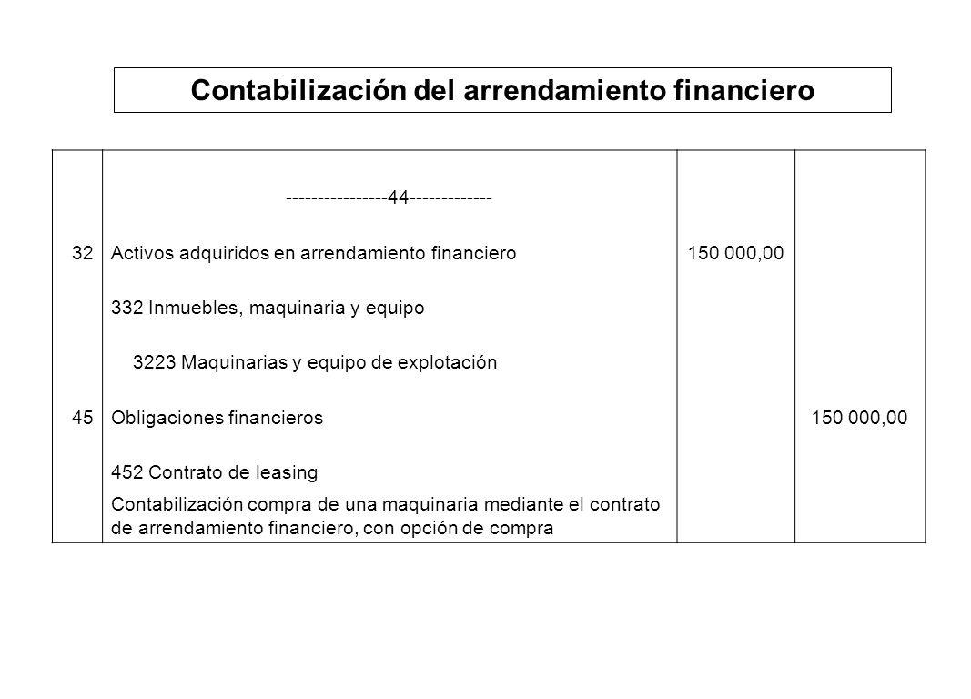 Contabilización del arrendamiento financiero ----------------44------------- 32Activos adquiridos en arrendamiento financiero150 000,00 332 Inmuebles,