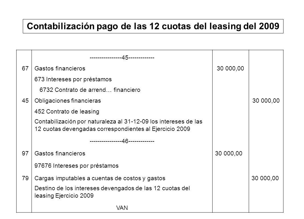 Contabilización pago de las 12 cuotas del leasing del 2009 ----------------45------------- 67Gastos financieros30 000,00 673 Intereses por préstamos 6