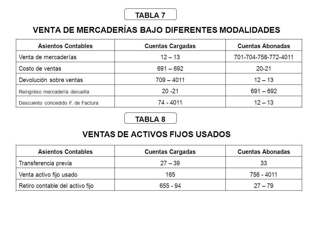 COMPRA DE EXISTENCIAS DE LAS CTAS.