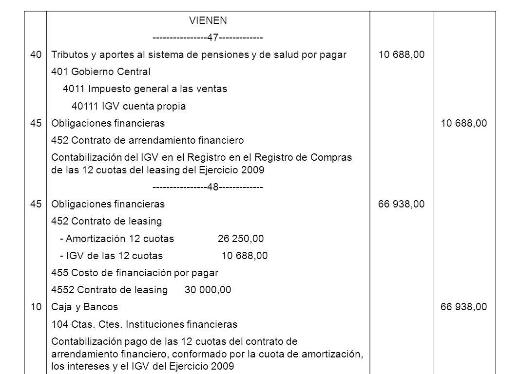 VIENEN ----------------47------------- 40Tributos y aportes al sistema de pensiones y de salud por pagar10 688,00 401 Gobierno Central 4011 Impuesto g