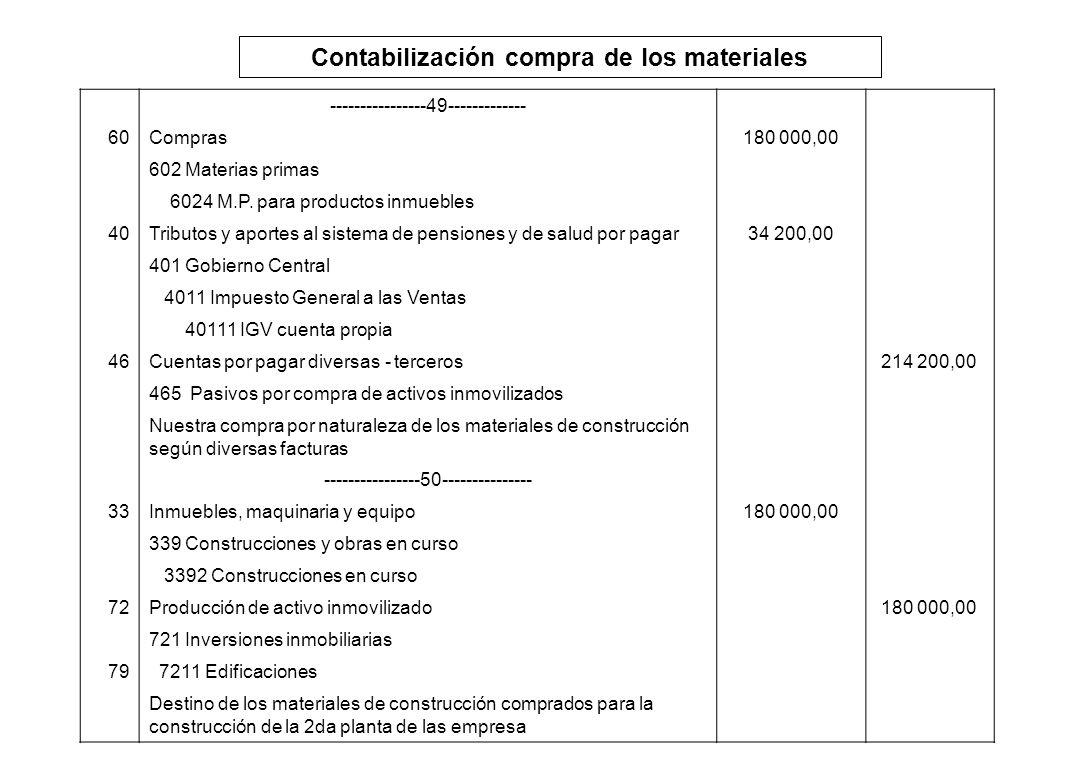 Contabilización compra de los materiales ----------------49------------- 60Compras180 000,00 602 Materias primas 6024 M.P. para productos inmuebles 40