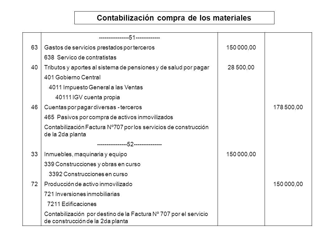 Contabilización compra de los materiales ----------------51------------- 63Gastos de servicios prestados por terceros150 000,00 638 Servico de contrat
