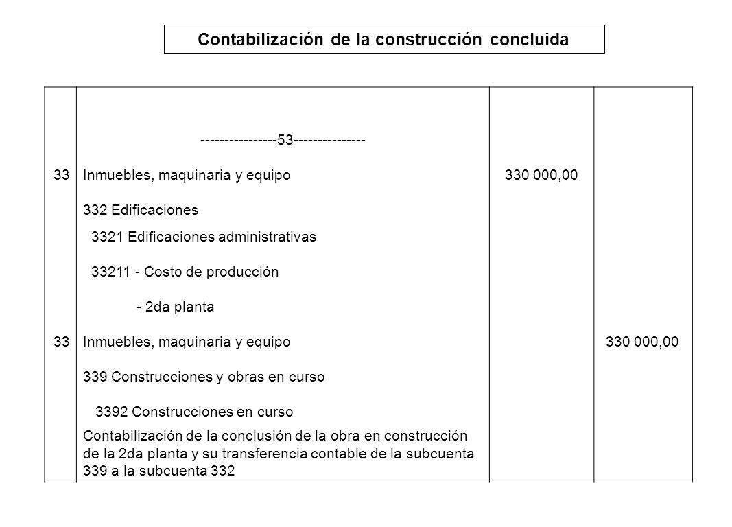 Contabilización de la construcción concluida ----------------53--------------- 33Inmuebles, maquinaria y equipo330 000,00 332 Edificaciones 3321 Edifi