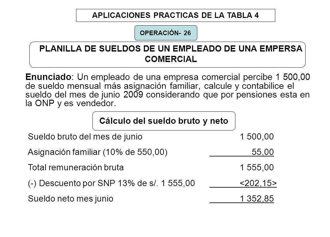 PLANILLA DE SUELDOS DE UN EMPLEADO DE UNA EMPERSA COMERCIAL Enunciado: Un empleado de una empresa comercial percibe 1 500,00 de sueldo mensual más asi