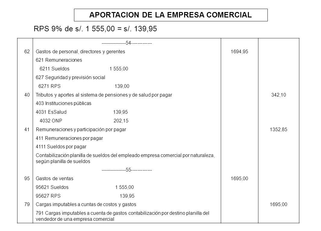APORTACION DE LA EMPRESA COMERCIAL RPS 9% de s/. 1 555,00 = s/. 139,95 ----------------54------------- 62Gastos de personal, directores y gerentes1694