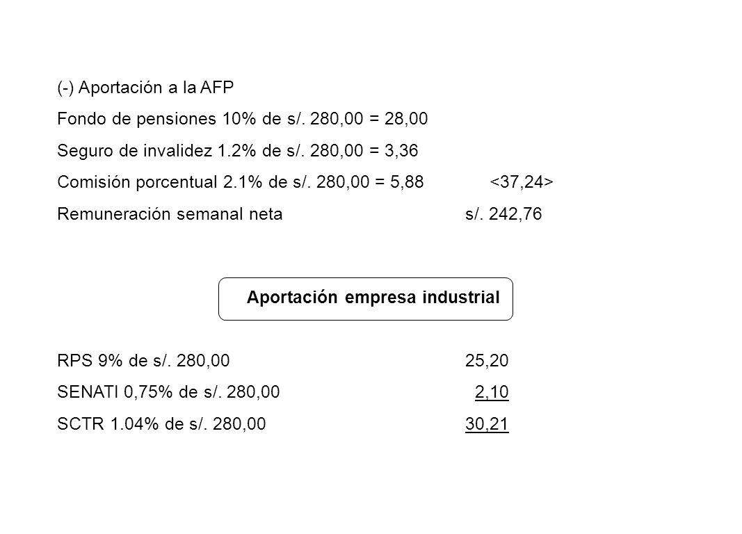 (-) Aportación a la AFP Fondo de pensiones 10% de s/. 280,00 = 28,00 Seguro de invalidez 1.2% de s/. 280,00 = 3,36 Comisión porcentual 2.1% de s/. 280