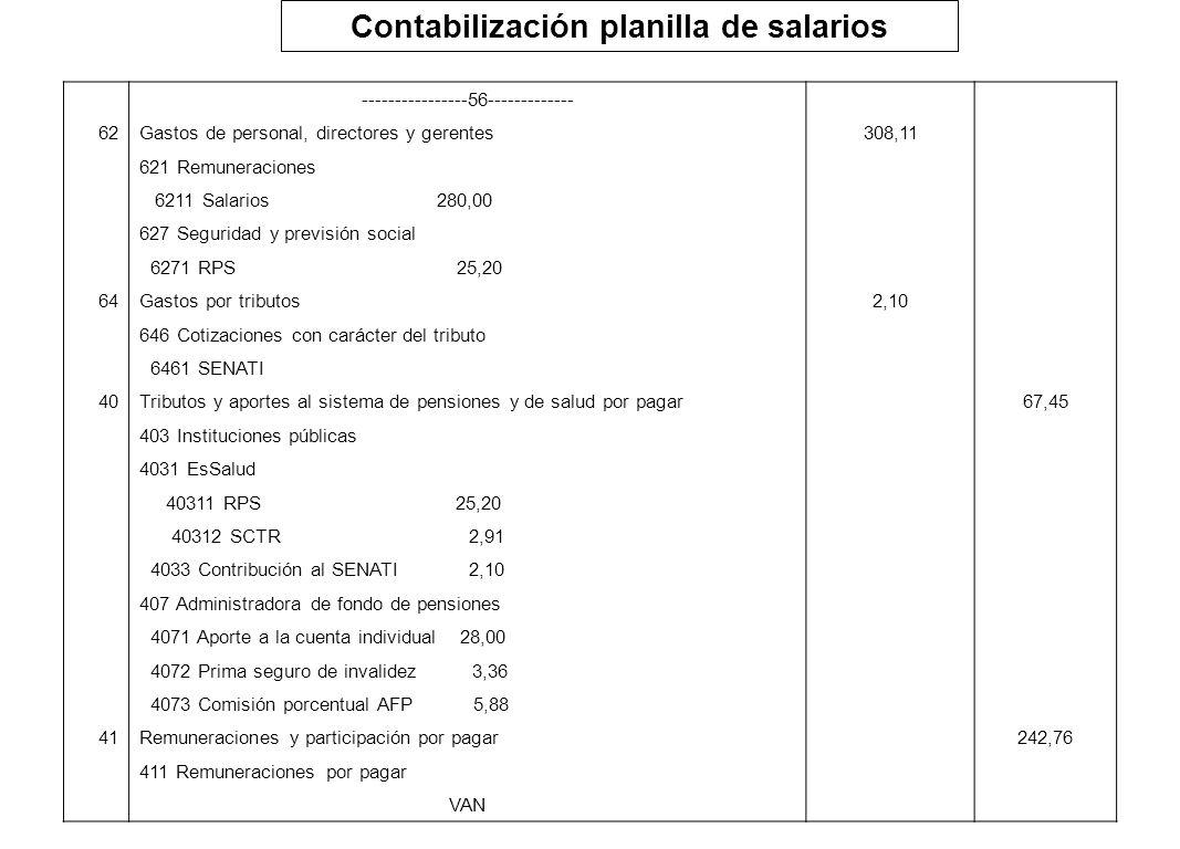 Contabilización planilla de salarios ----------------56------------- 62Gastos de personal, directores y gerentes308,11 621 Remuneraciones 6211 Salario