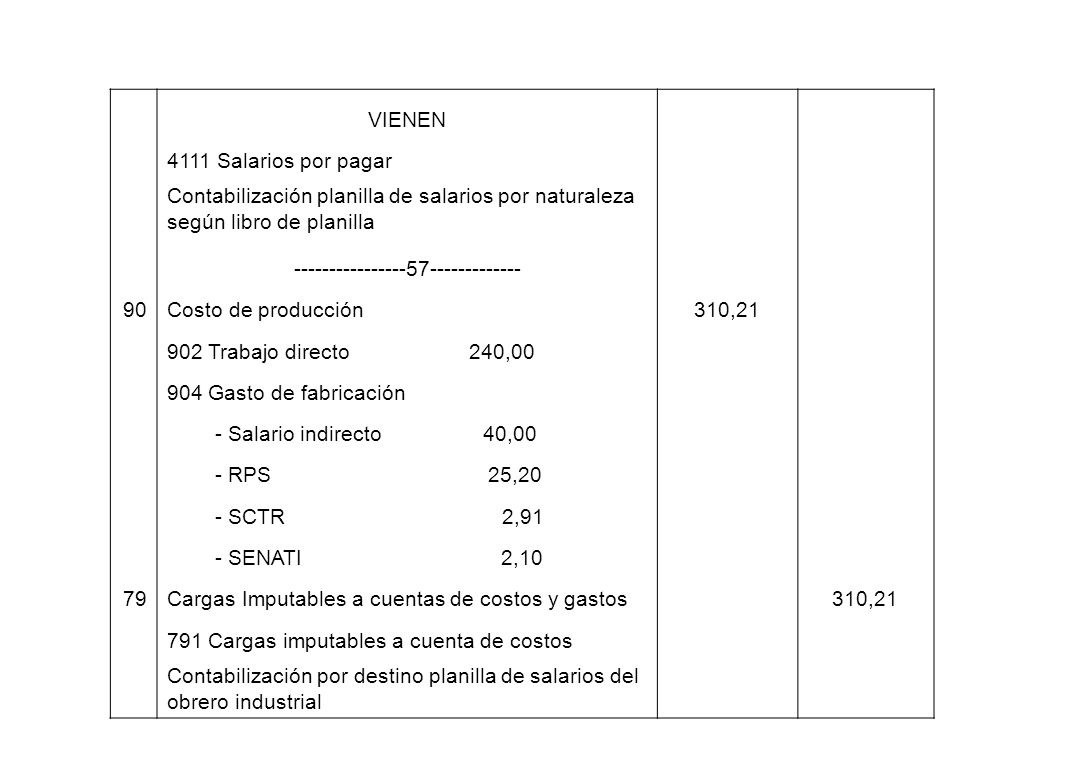 VIENEN 4111 Salarios por pagar Contabilización planilla de salarios por naturaleza según libro de planilla ----------------57------------- 90Costo de