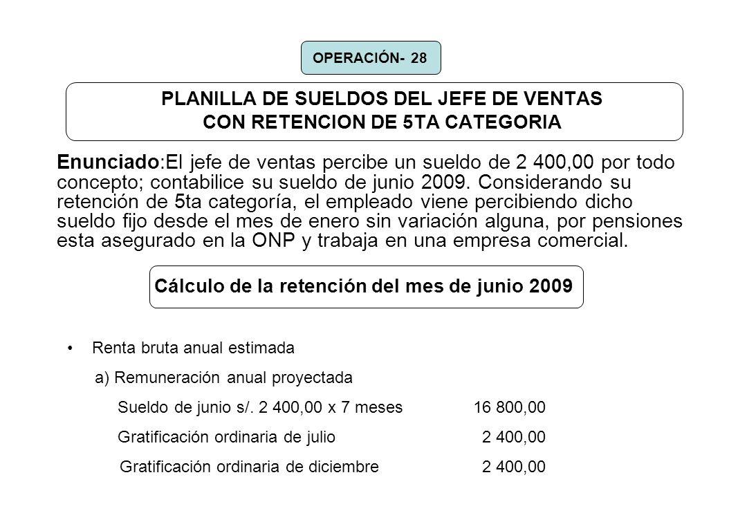PLANILLA DE SUELDOS DEL JEFE DE VENTAS CON RETENCION DE 5TA CATEGORIA Enunciado:El jefe de ventas percibe un sueldo de 2 400,00 por todo concepto; con