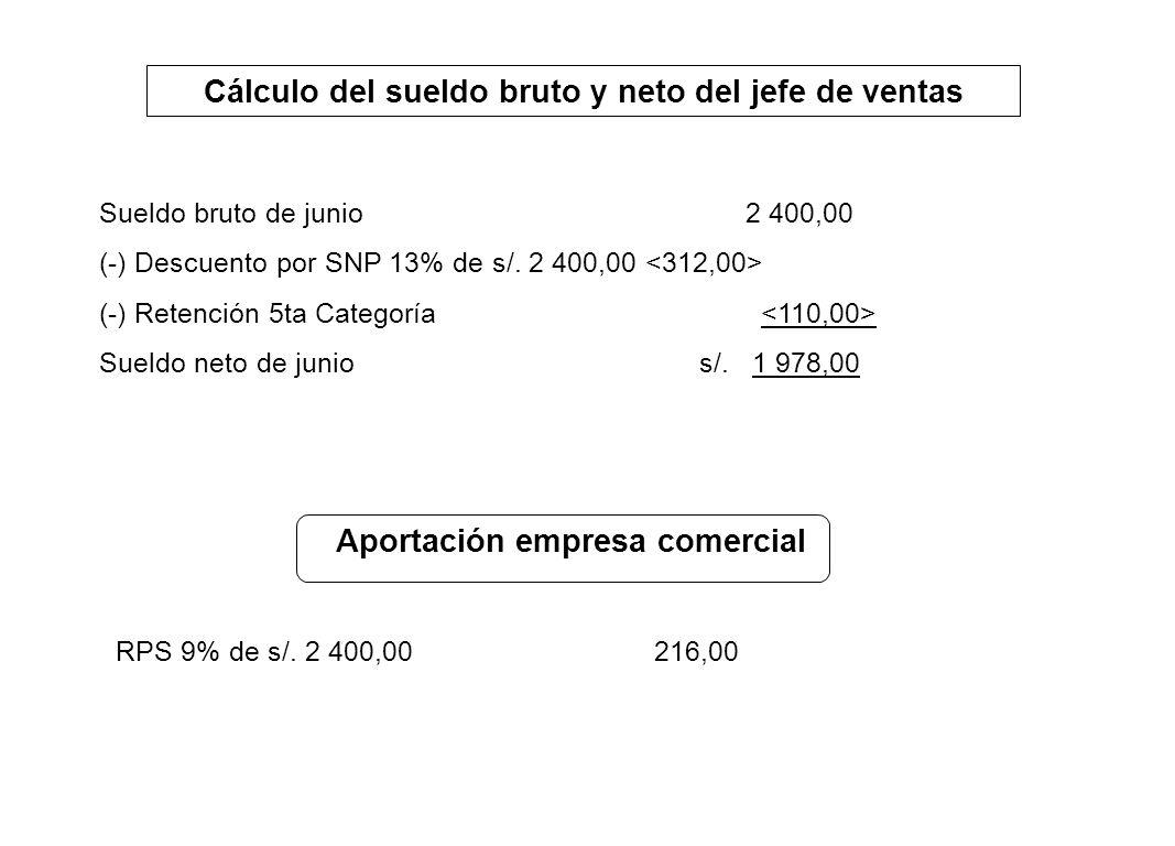 Cálculo del sueldo bruto y neto del jefe de ventas Sueldo bruto de junio2 400,00 (-) Descuento por SNP 13% de s/. 2 400,00 (-) Retención 5ta Categoría