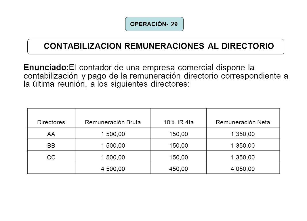 CONTABILIZACION REMUNERACIONES AL DIRECTORIO Enunciado:El contador de una empresa comercial dispone la contabilización y pago de la remuneración direc