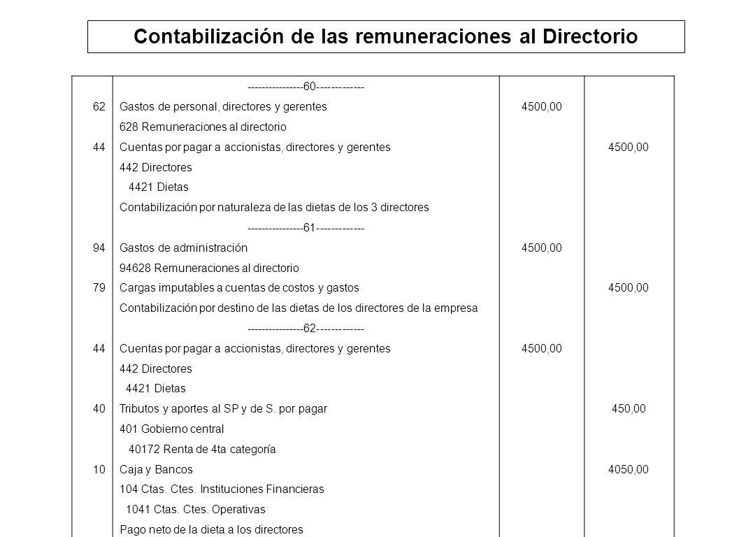 Contabilización de las remuneraciones al Directorio ----------------60------------- 62Gastos de personal, directores y gerentes4500,00 628 Remuneracio