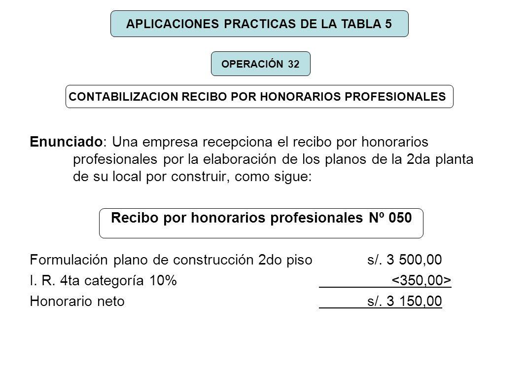 CONTABILIZACION RECIBO POR HONORARIOS PROFESIONALES Enunciado: Una empresa recepciona el recibo por honorarios profesionales por la elaboración de los