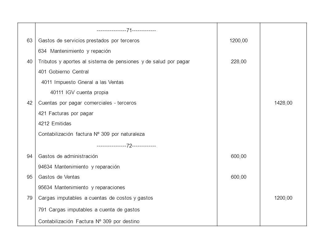 ----------------71------------- 63Gastos de servicios prestados por terceros1200,00 634 Mantenimiento y repación 40Tributos y aportes al sistema de pe