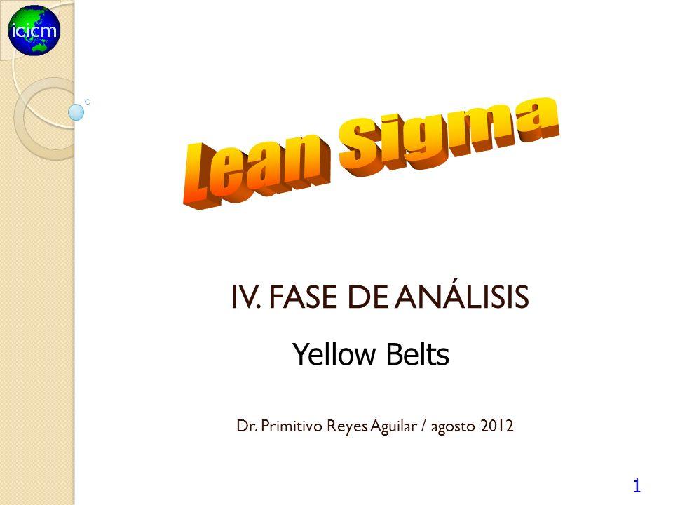IV. FASE DE ANÁLISIS Dr. Primitivo Reyes Aguilar / agosto 2012 1 Yellow Belts