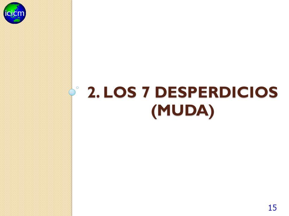 2. LOS 7 DESPERDICIOS (MUDA) 15