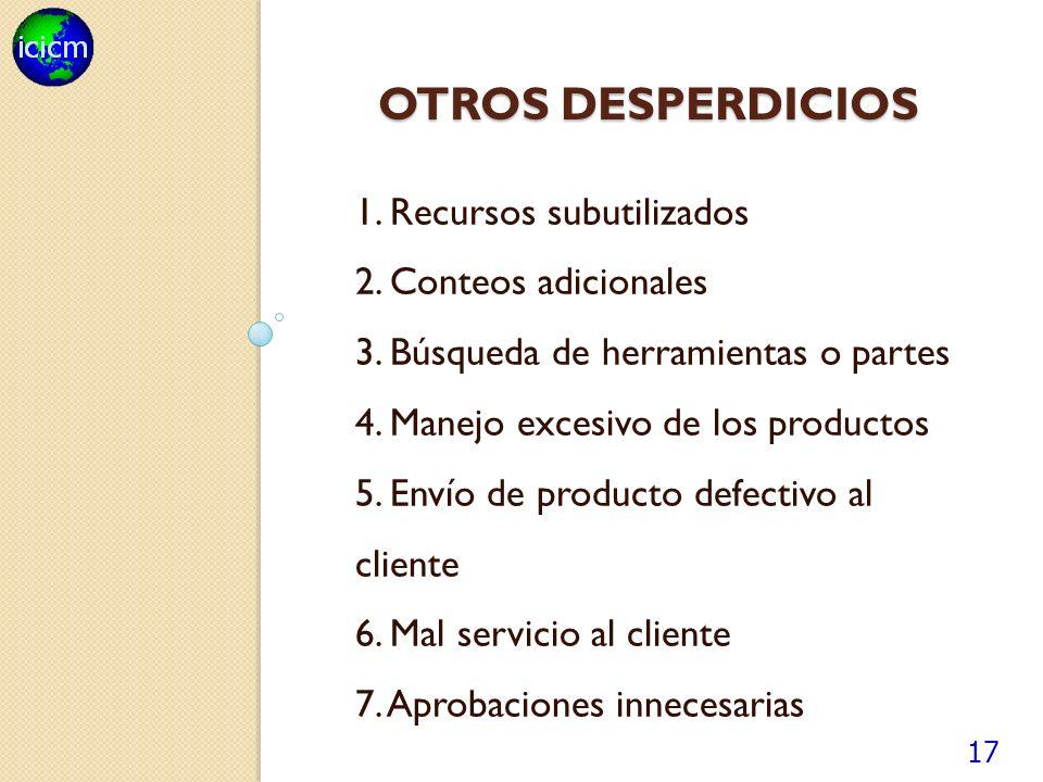 OTROS DESPERDICIOS 1.Recursos subutilizados 2. Conteos adicionales 3.