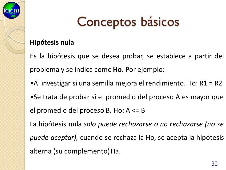 Conceptos básicos 30 Hipótesis nula Es la hipótesis que se desea probar, se establece a partir del problema y se indica como Ho.