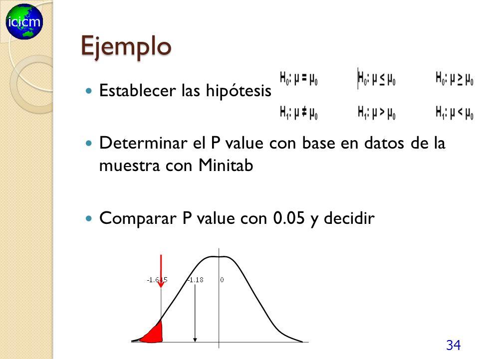 Ejemplo Establecer las hipótesis Determinar el P value con base en datos de la muestra con Minitab Comparar P value con 0.05 y decidir 34