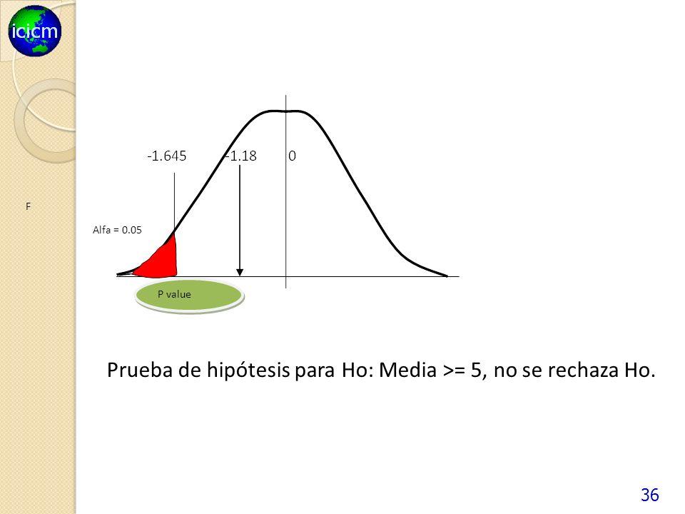 36 P value Alfa = 0.05 F Prueba de hipótesis para Ho: Media >= 5, no se rechaza Ho.