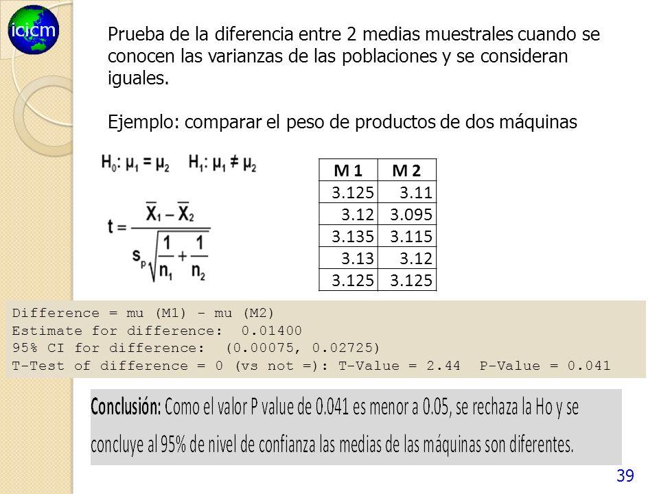 39 Prueba de la diferencia entre 2 medias muestrales cuando se conocen las varianzas de las poblaciones y se consideran iguales.