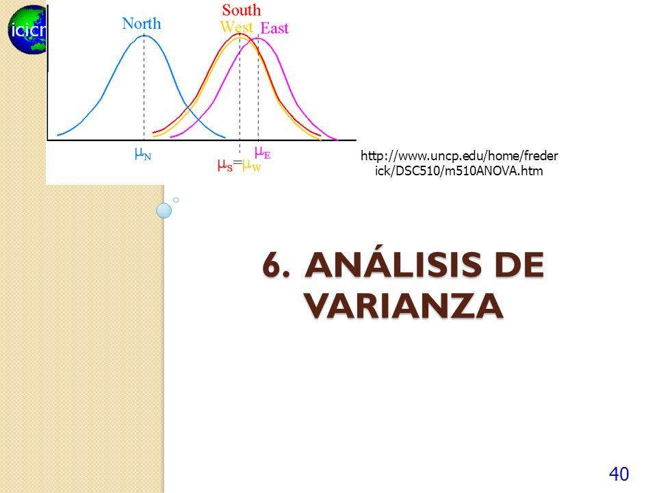 6. ANÁLISIS DE VARIANZA 40 http://www.uncp.edu/home/freder ick/DSC510/m510ANOVA.htm