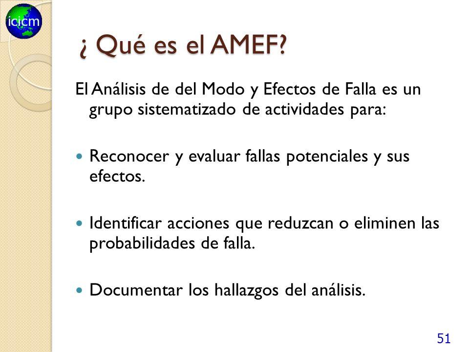 51 ¿ Qué es el AMEF.