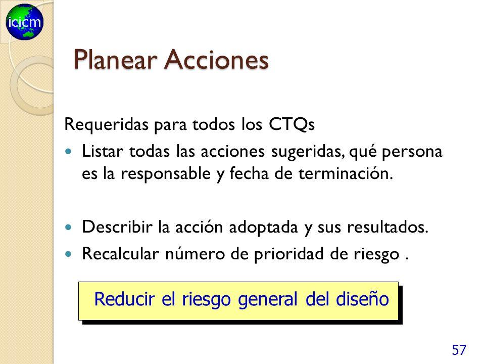 57 Planear Acciones Requeridas para todos los CTQs Listar todas las acciones sugeridas, qué persona es la responsable y fecha de terminación.