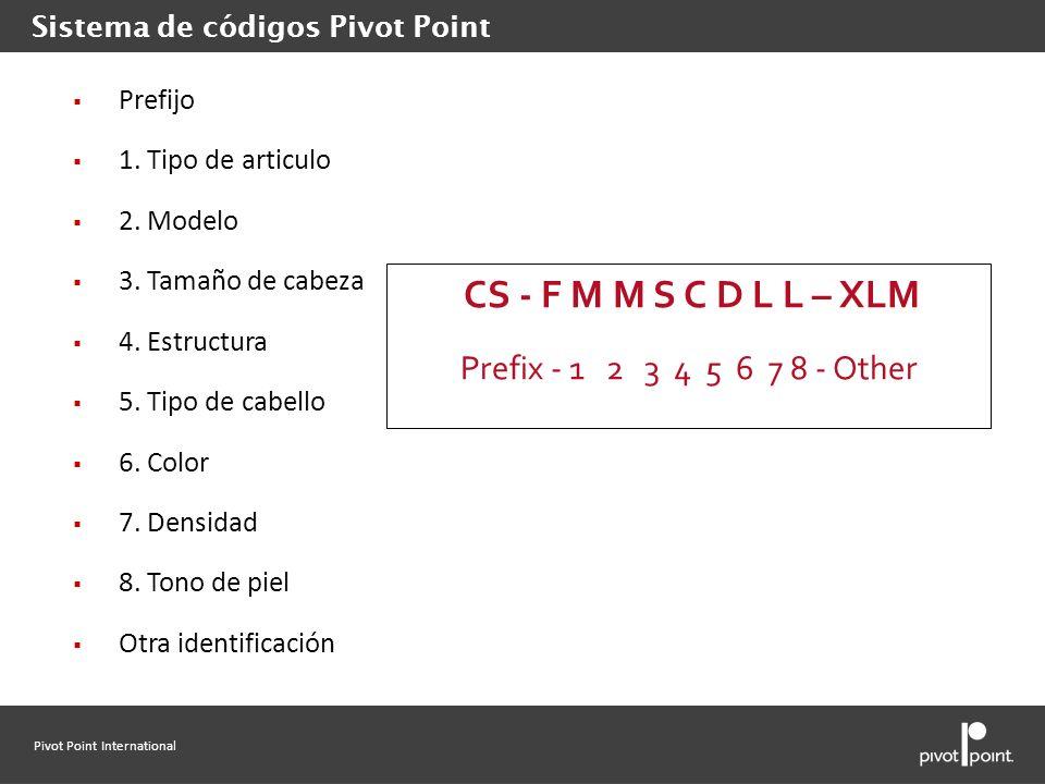 Pivot Point International Sistema de códigos Pivot Point Prefijo 1. Tipo de articulo 2. Modelo 3. Tamaño de cabeza 4. Estructura 5. Tipo de cabello 6.