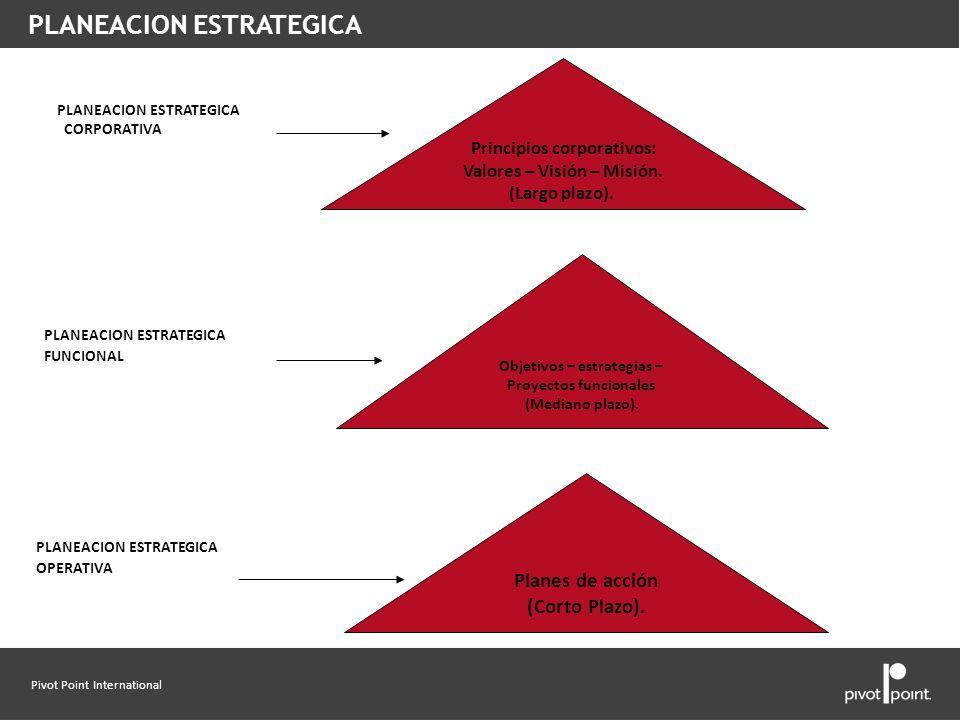 Pivot Point International Principios corporativos: Valores – Visión – Misión. (Largo plazo). PLANEACION ESTRATEGICA CORPORATIVA PLANEACION ESTRATEGICA