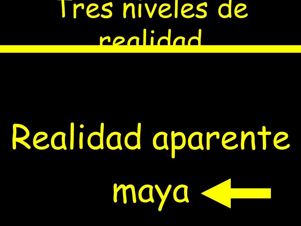 Tres niveles de realidad Realidad aparente maya