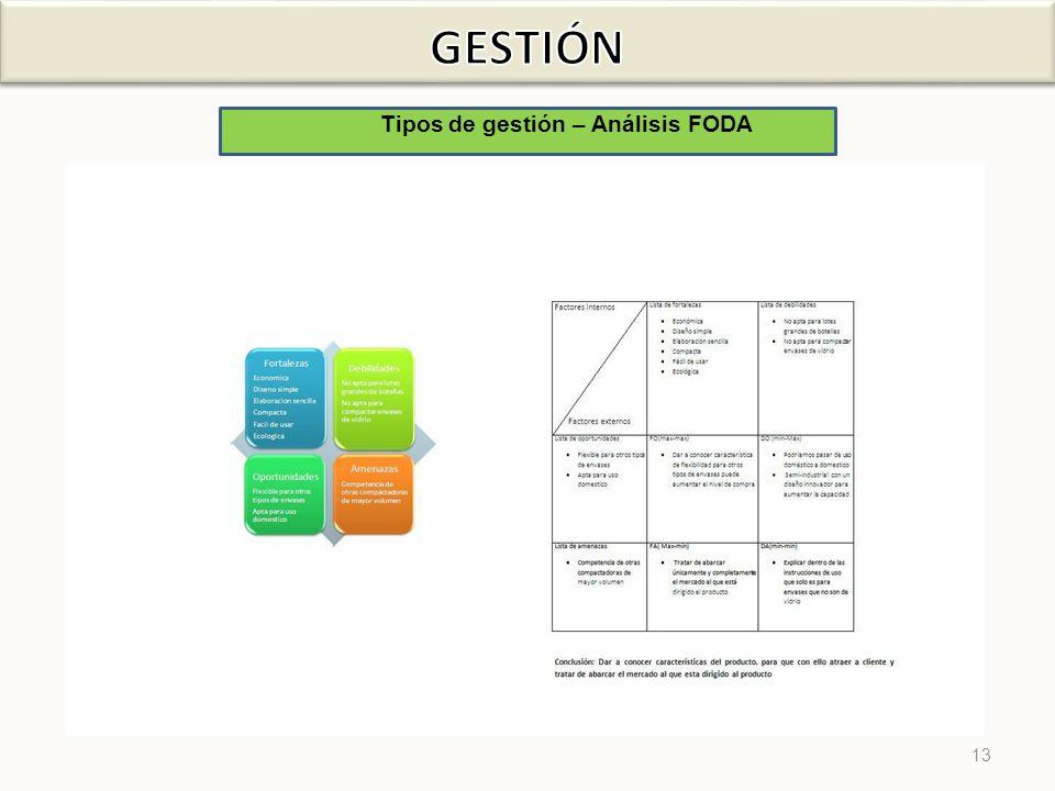 13 Tipos de gestión – Análisis FODA
