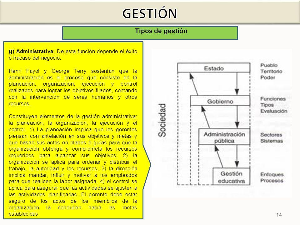 14 Tipos de gestión g ) Administrativa: De esta función depende el éxito o fracaso del negocio. Henri Fayol y George Terry sostenían que la administra